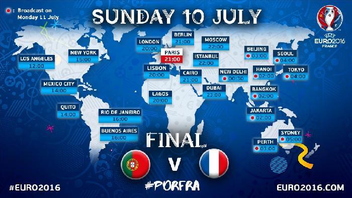 Hoelaat begint de EK finale in het werelddeel waar jij op vakantie bent